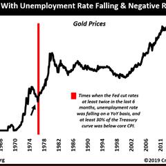 Gold vor kräftigem Kursanstieg?