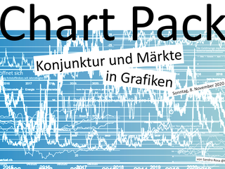 Link zum Download