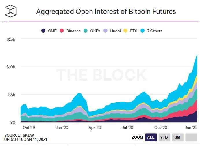 wie man von bitcoin-futures profitiert option dax put